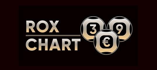 Новые слоты от Rox Casino